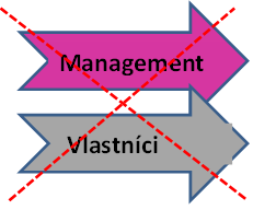 managementvlastnici
